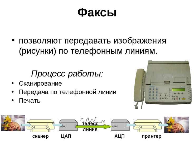 Факсы позволяют передавать изображения (рисунки) по телефонным линиям. Процес...