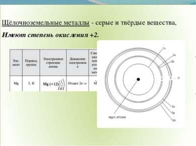 Щёлочноземельные металлы - серые и твёрдые вещества, Имеют степень окисления +2.