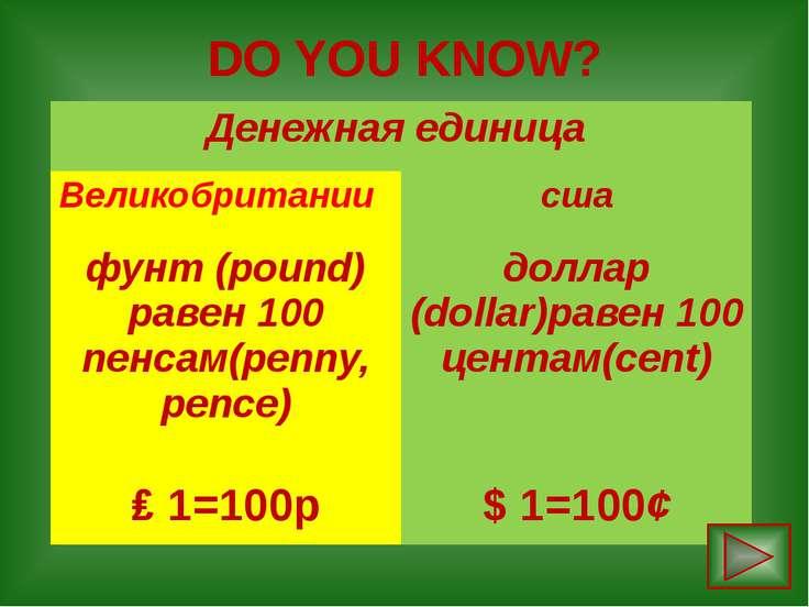 Использованные материалы для иллюстраций http://allforchildren.ru/pictures/mu...