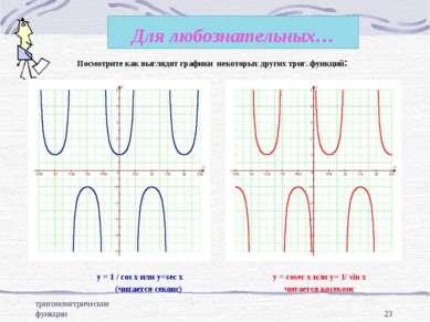 тригонометрические функции * Для любознательных… Посмотрите как выглядят граф...