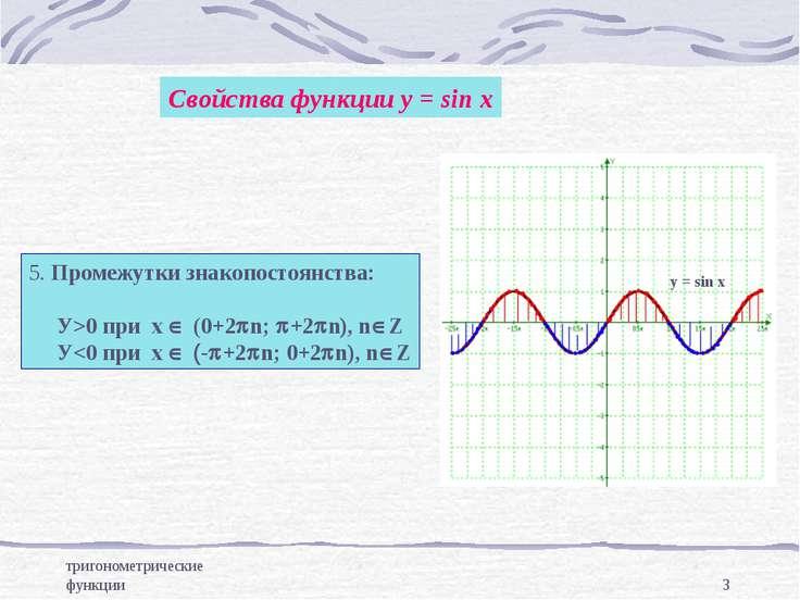 тригонометрические функции * Свойства функции у = sin x 5. Промежутки знакопо...