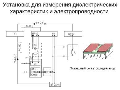 Установка для измерения диэлектрических характеристик и электропроводности Пл...