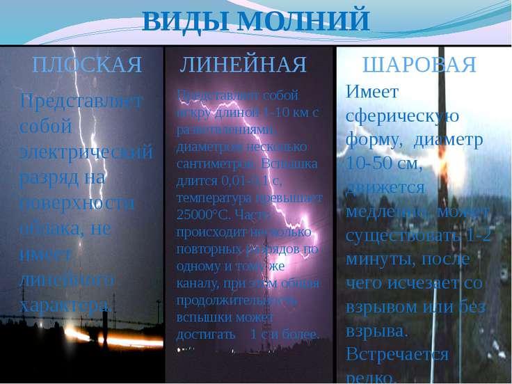 ВИДЫ МОЛНИЙ ПЛОСКАЯ ЛИНЕЙНАЯ ШАРОВАЯ Представляет собой электрический разряд ...