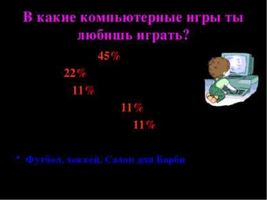 В какие компьютерные игры ты любишь играть? Стрелялки – 45% (4 ч.) GTA – 22% ...