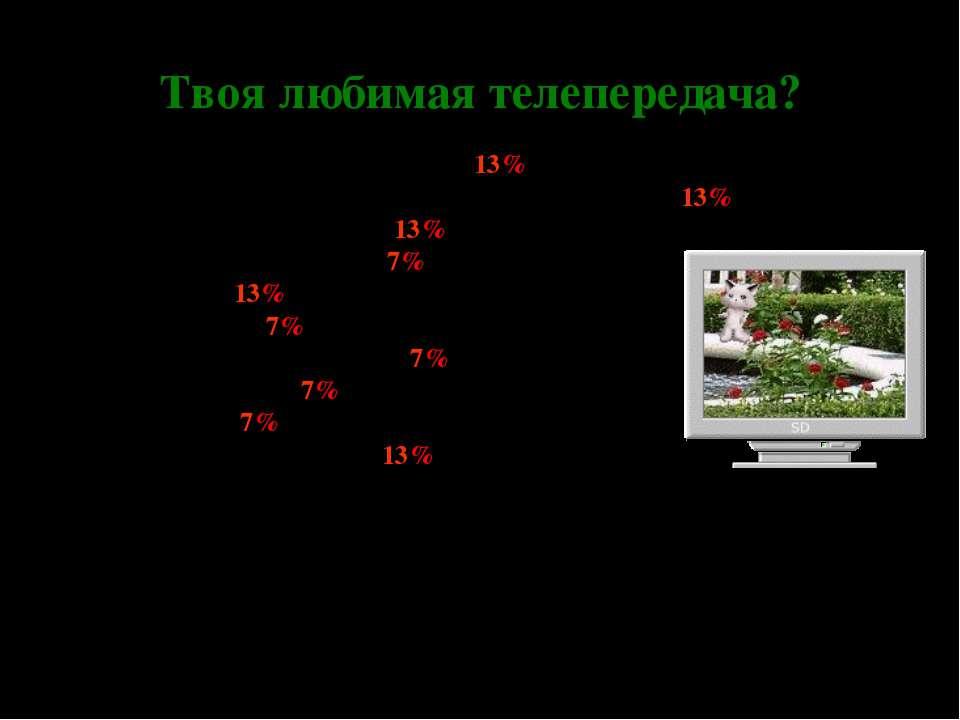 Твоя любимая телепередача? «Спокойной ночи, малыши» - 13% (2 ч.) «Галилео», «...