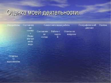 Оценка моей деятельности. Вид работы Составление схемы: « Виды внутренних вод...