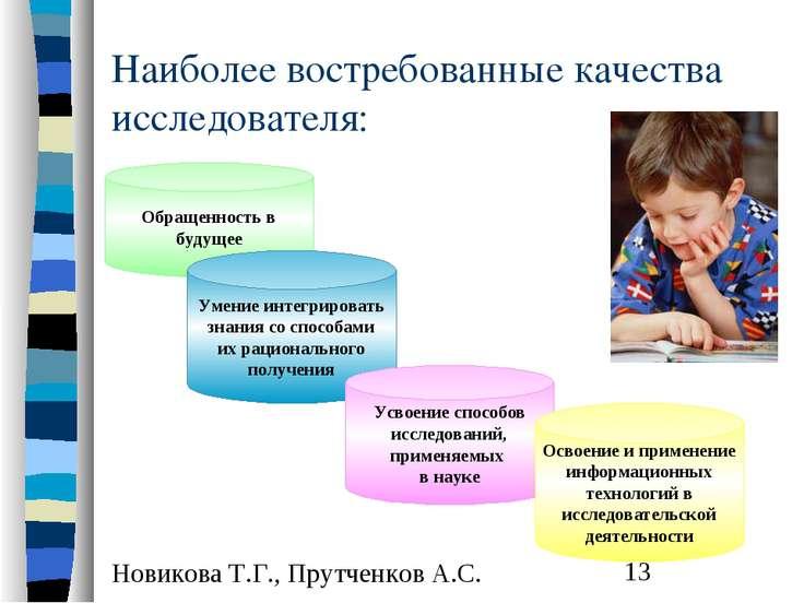 Наиболее востребованные качества исследователя: Обращенность в будущее Умение...