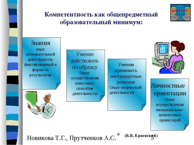 Компетентность как общепредметный образовательный минимум: (В.В. Краевский) З...