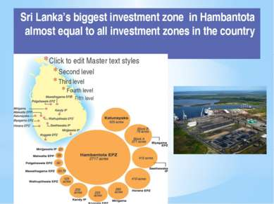 Sri Lanka's biggest investment zone in Hambantota almost equal to all investm...