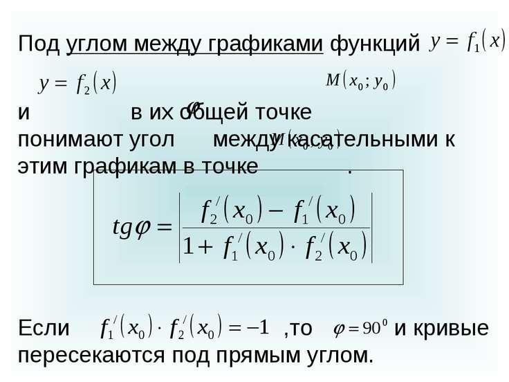 Под углом между графиками функций и в их общей точке понимают угол между каса...