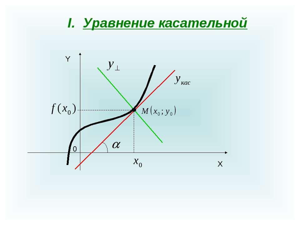 Уравнение касательной X Y 0