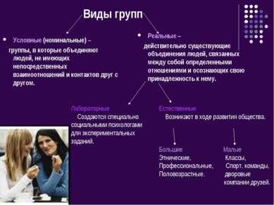 Виды групп Условные (номинальные) – группы, в которые объединяют людей, не им...