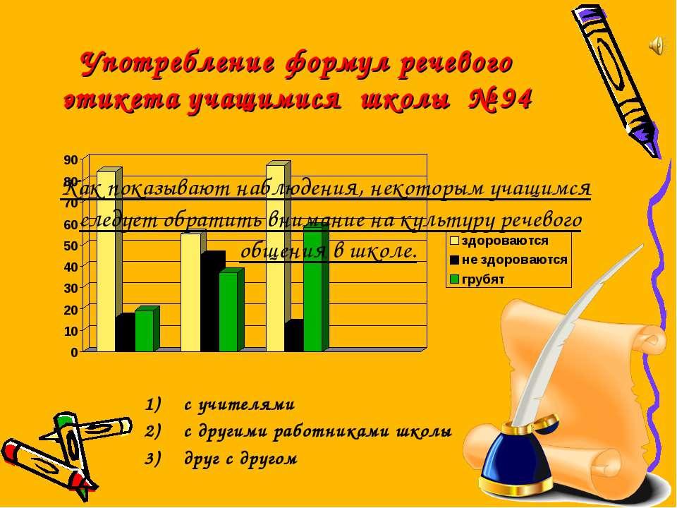 Употребление формул речевого этикета учащимися школы № 94 Как показывают наб...