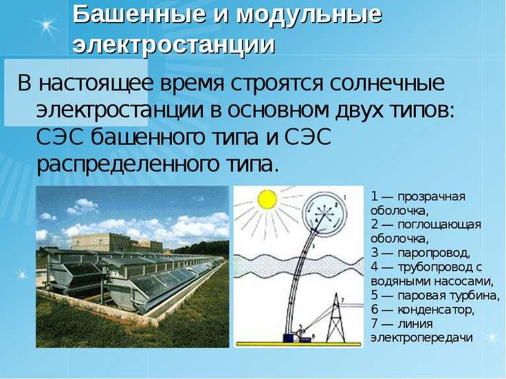 Башенные и модульные электростанции В настоящее время строятся солнечные элек...