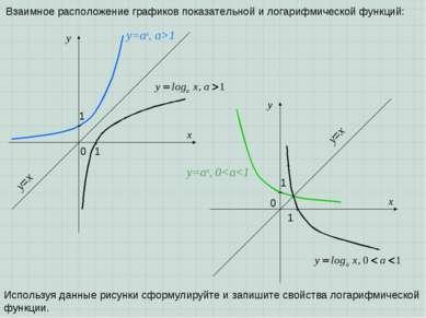 y x 1 0 1 y=ax, a>1 y=ax, 0
