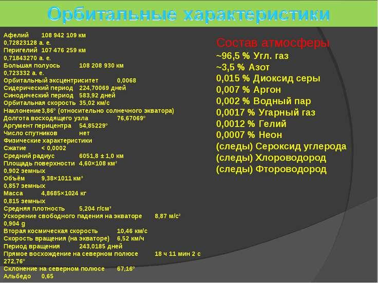 Афелий 108 942 109 км 0,72823128 а. е. Перигелий 107 476 259 км 0,71843270 а....
