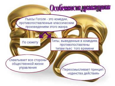 Пьесы Гоголя - это комедии, противопоставленные классическим произведениям эт...