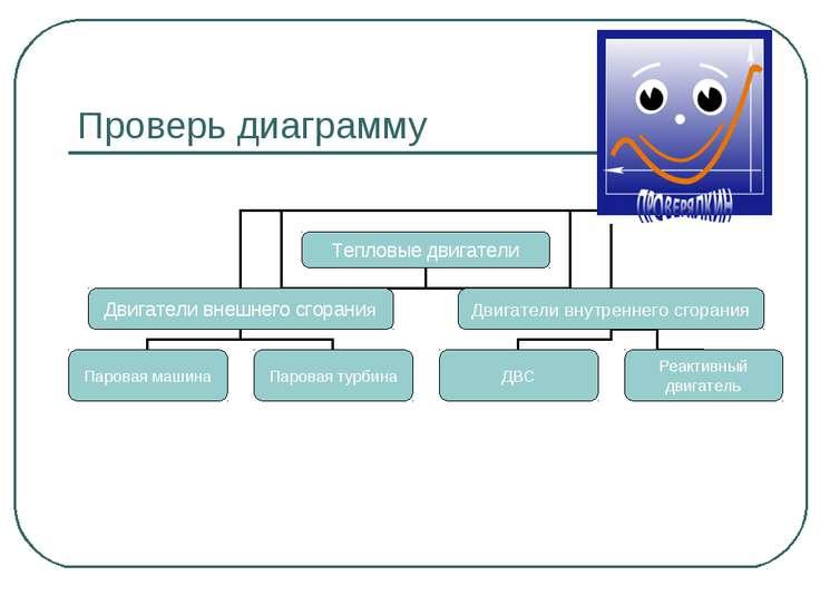 Проверь диаграмму