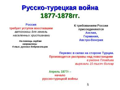 Русско-турецкая война 1877-1878гг. Россия требует уступок восставшим автономи...