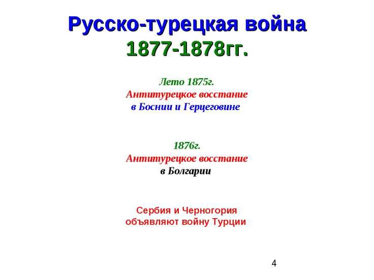 Русско-турецкая война 1877-1878гг. Лето 1875г. Антитурецкое восстание в Босни...