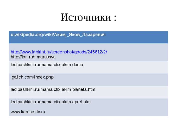 Источники : u.wikipedia.org›wiki/Аким,_Яков_Лазаревич http://www.labirint.ru/...