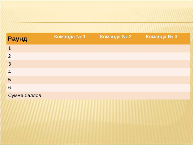 Раунд Команда № 1 Команда № 2 Команда № 3 1 2 3 4 5 6 Сумма баллов