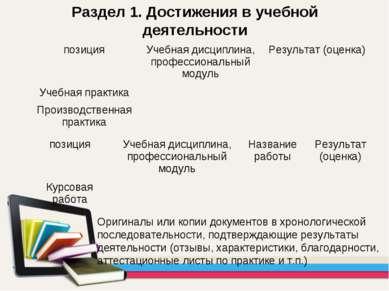 Раздел 1. Достижения в учебной деятельности Оригиналы или копии документов в ...
