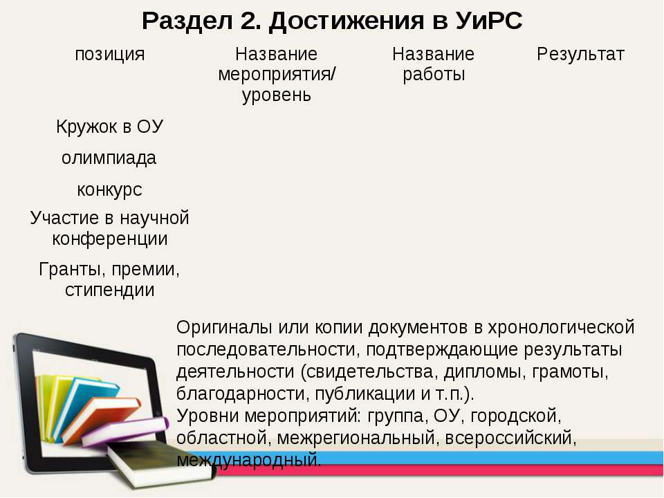 Раздел 2. Достижения в УиРС Оригиналы или копии документов в хронологической ...