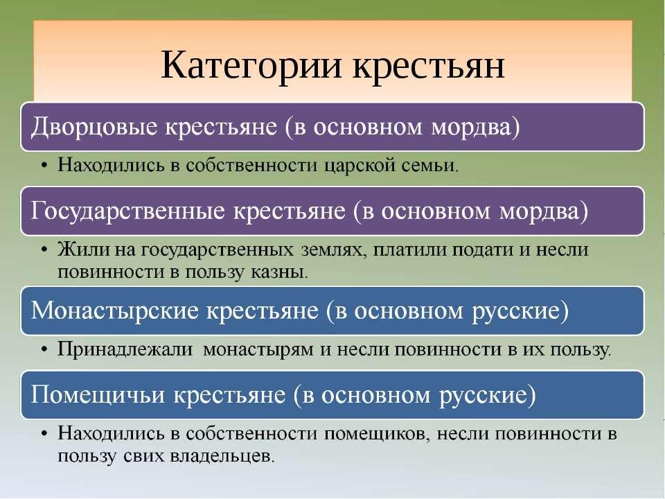 Категории крестьян