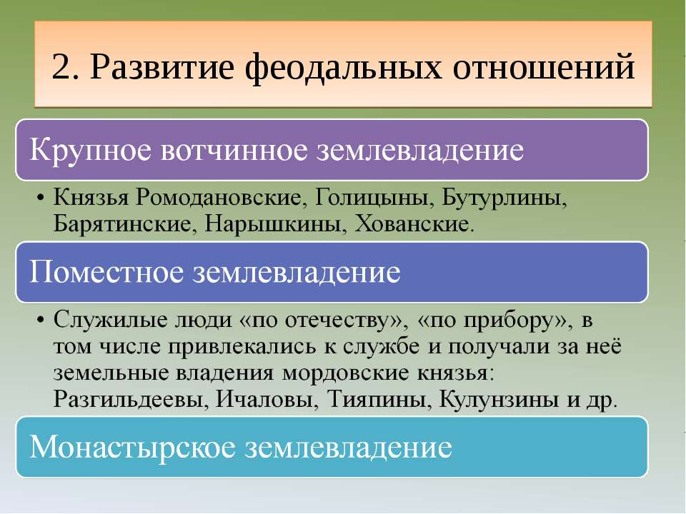 2. Развитие феодальных отношений