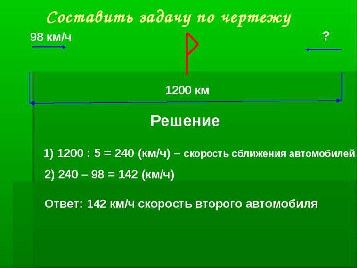 Составить задачу по чертежу 98 км/ч ? 1200 км Решение 1) 1200 : 5 = 240 (км/ч...