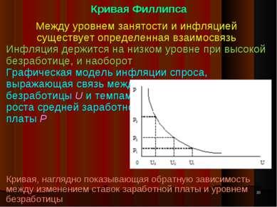 Кривая Филлипса * Между уровнем занятости и инфляцией существует определенная...