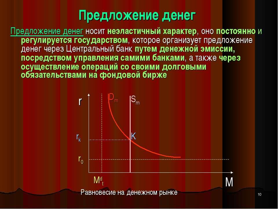 Предложение денег Предложение денег носит неэластичный характер, оно постоянн...