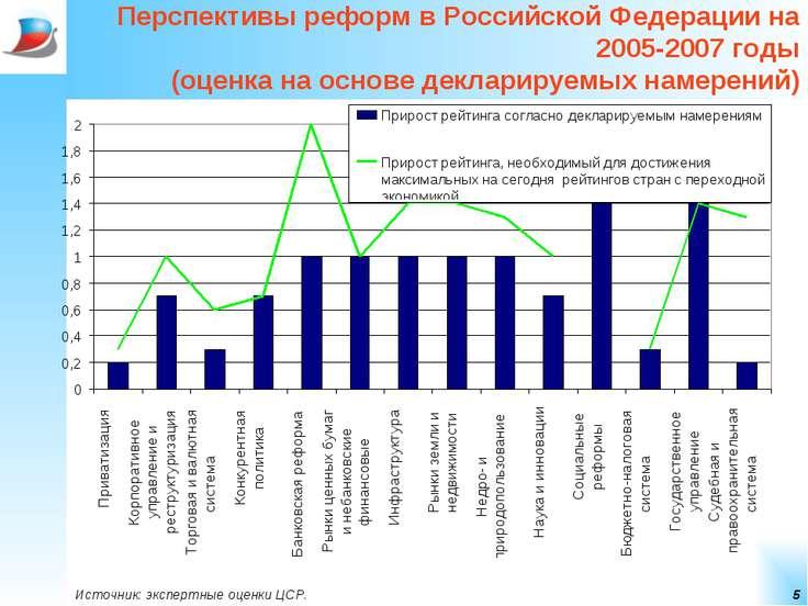 * Перспективы реформ в Российской Федерации на 2005-2007 годы (оценка на осно...