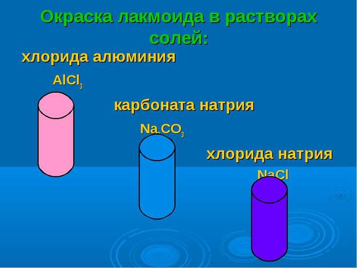 Окраска лакмоида в растворах солей: хлорида алюминия AlCl3 карбоната натрия N...