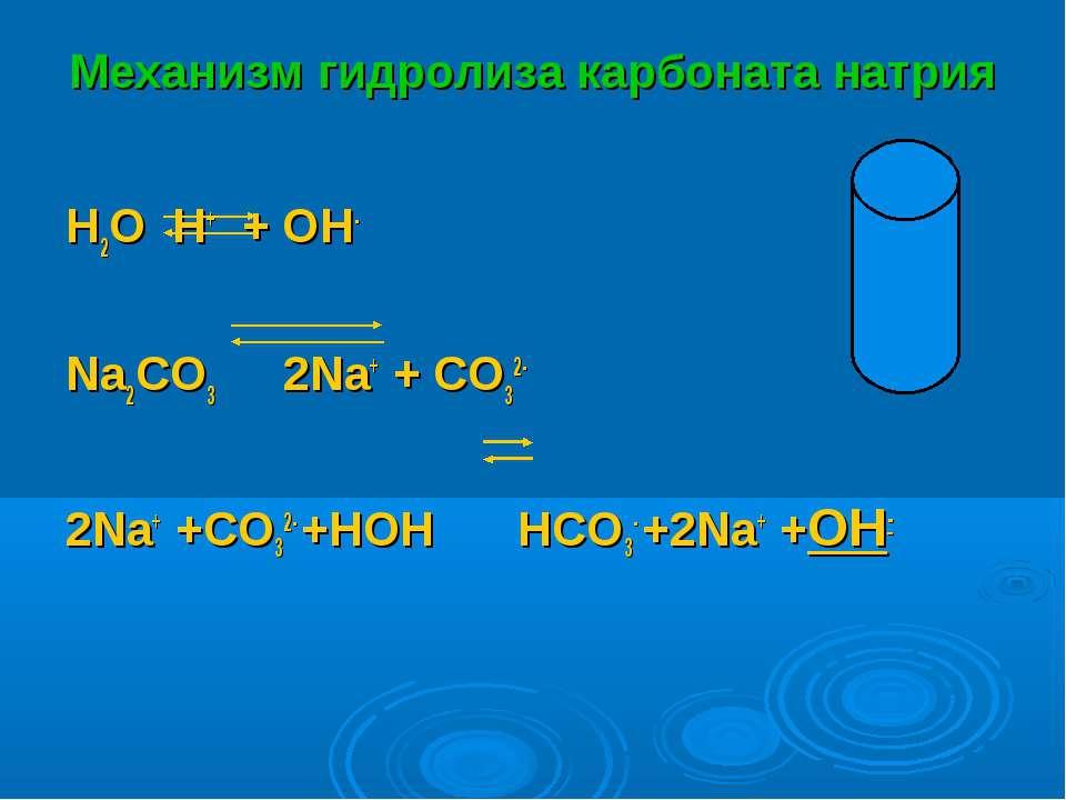 Механизм гидролиза карбоната натрия H2O H+ + OH- Na2CO3 2Na+ + CO32- 2Na+ +CO...
