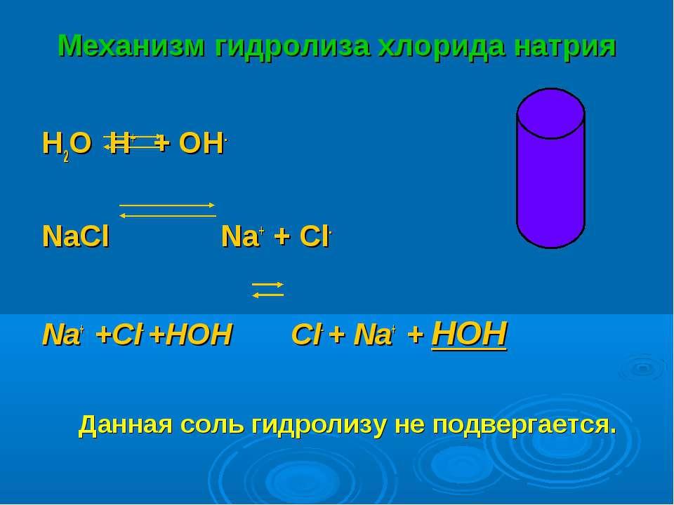 Механизм гидролиза хлорида натрия H2O H+ + OH- NaСl Na+ + Cl- Na+ +Cl- +HOH C...