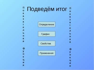 Подведём итог Определение График Свойства Применения Показательная функция По...