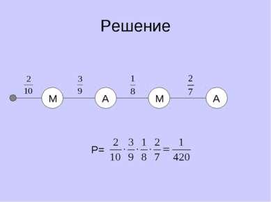 Решение М М А А Р=