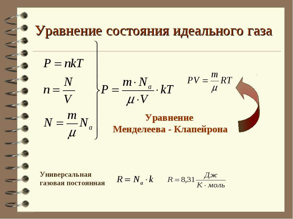 вид уравнения состояния идеального газа