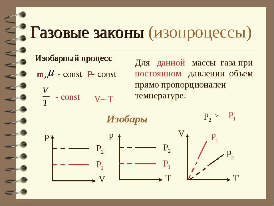 Газовые законы (изопроцессы)