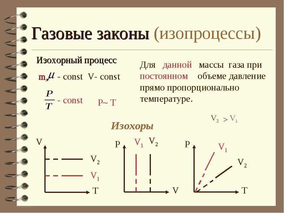 Газовые законы (изопроцессы) Изохорный процесс Для данной массы газа при пост...