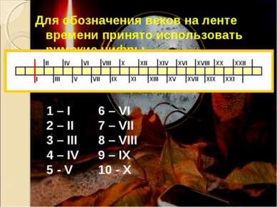 Для обозначения веков на ленте времени принято использовать римские цифры. 1 ...