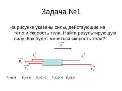 Задача №1 На рисунке указаны силы, действующие на тело и скорость тела. Найти...