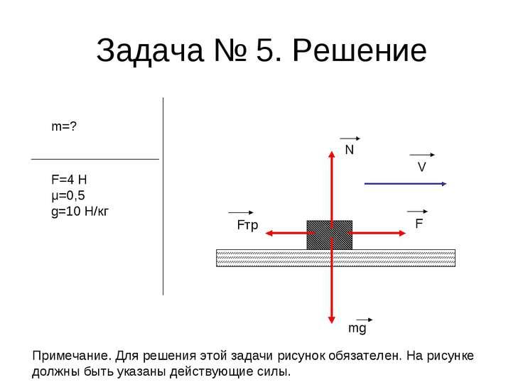 Задача № 5. Решение m=? F=4 Н μ=0,5 g=10 Н/кг N Fтр F mg V Примечание. Для ре...