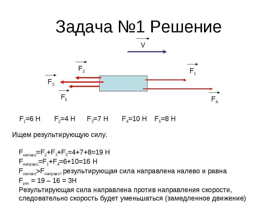 Задача №1 Решение Ищем результирующую силу. Fналево=F2+F3+F5=4+7+8=19 Н Fнапр...
