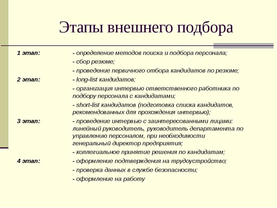 Этапы внешнего подбора 1 этап: - определение методов поиска и подбора персона...