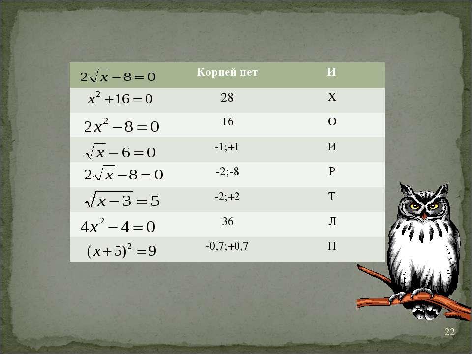* Корней нет И 28 Х 16 О -1;+1 И -2;-8 Р -2;+2 Т 36 Л -0,7;+0,7 П