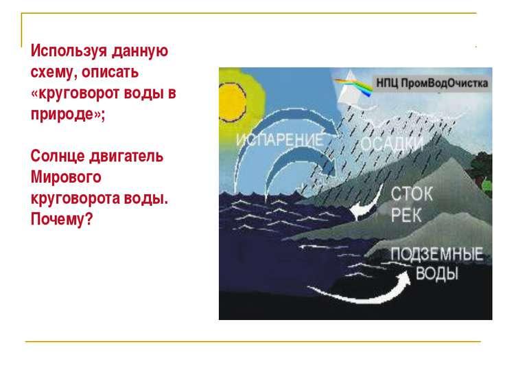 Используя данную схему, описать «круговорот воды в природе»; Солнце двигатель...