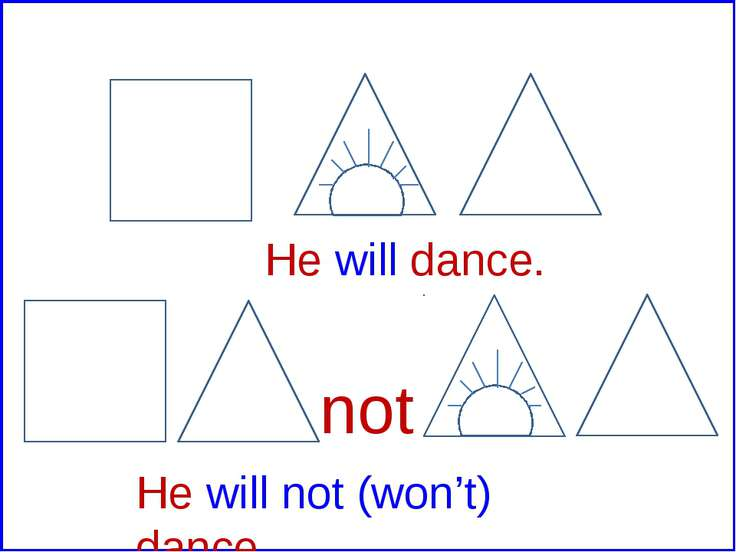 He will dance. He will not (won't) dance. not